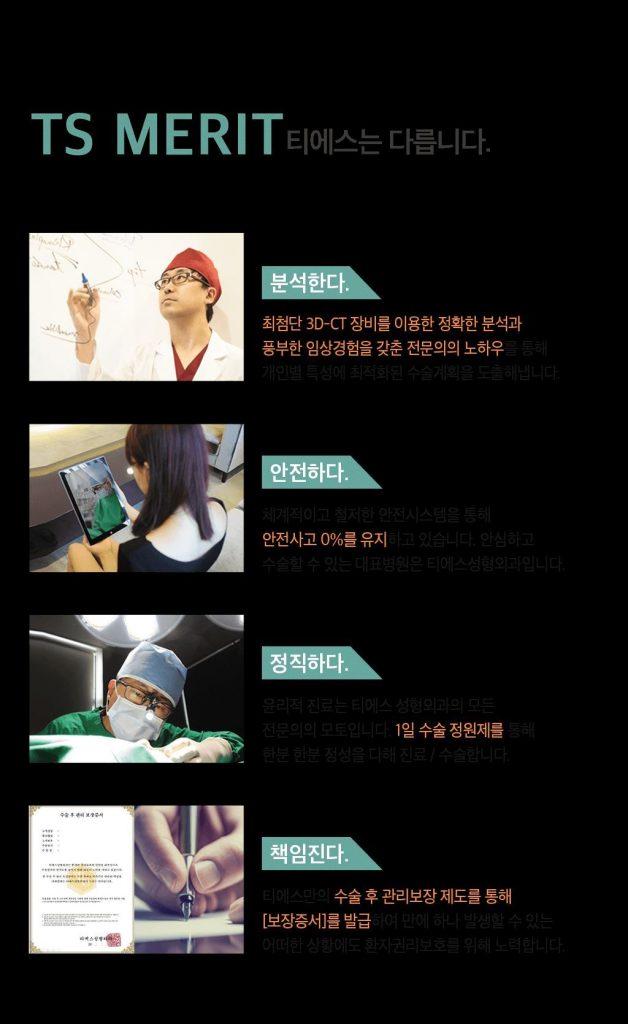 TS整形外科医院