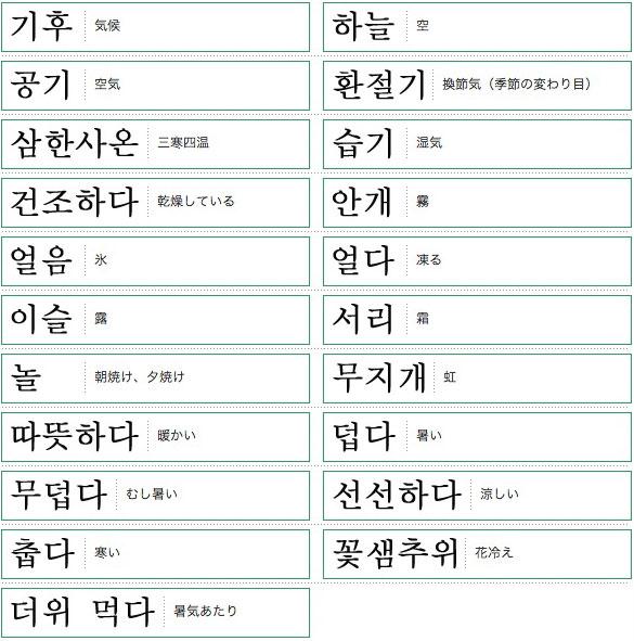 韓国語単語リスト気候編