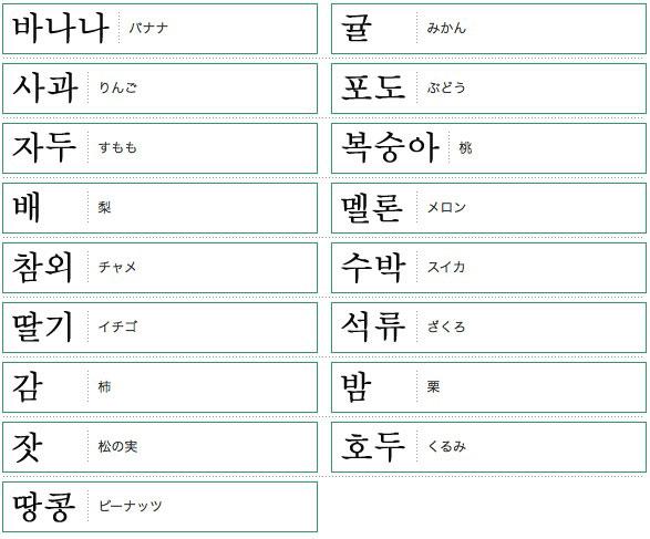韓国語単語リスト果物編