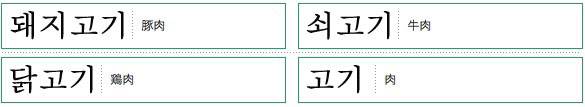 韓国語単語リスト肉類編