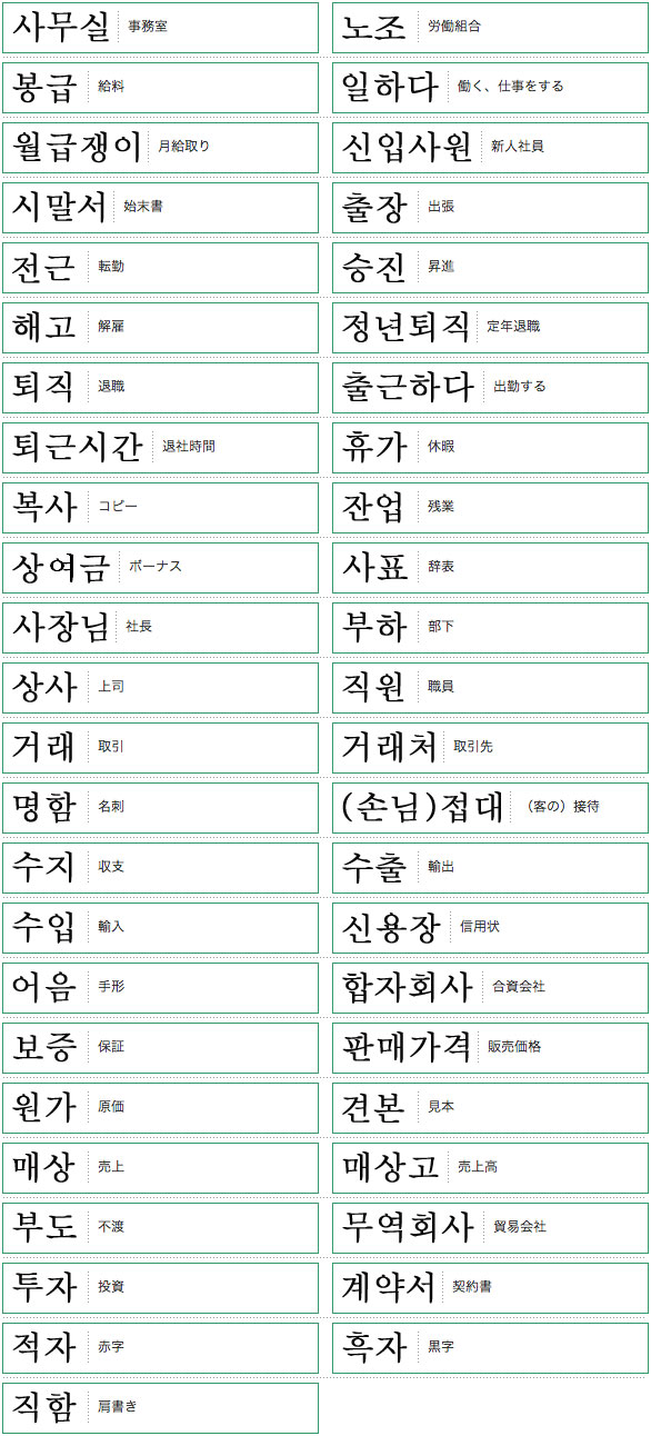 韓国語単語リスト職場編