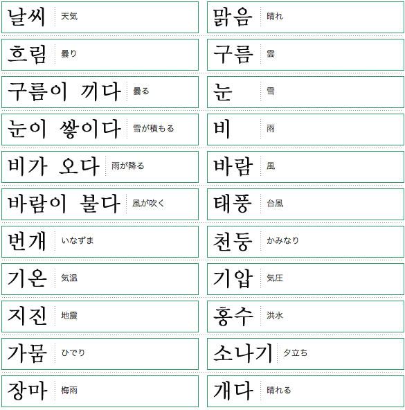 韓国語単語リスト天気編