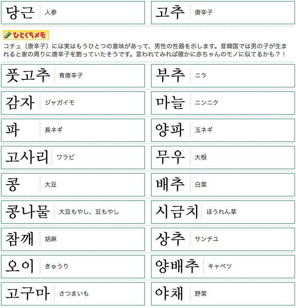 韓国語単語リスト野菜編