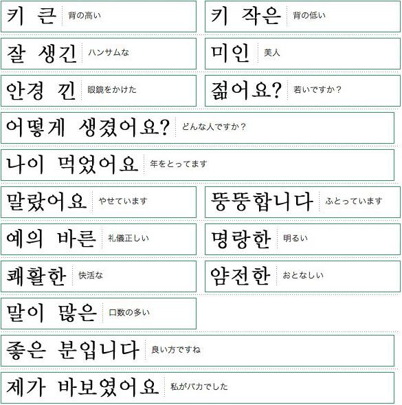韓国語単語リスト人の容姿など編