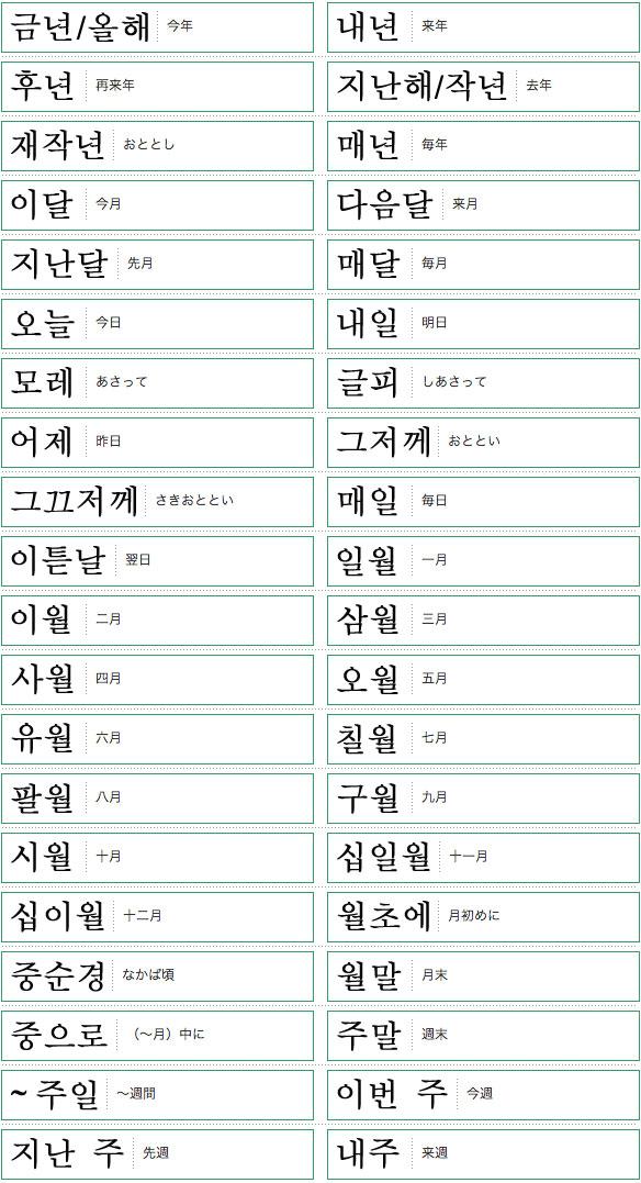 韓国語単語リスト日月年編