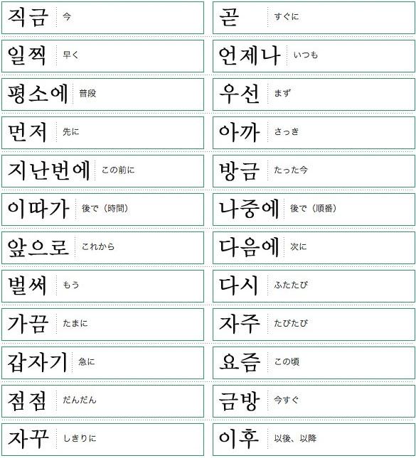 韓国語単語リスト時の表現編