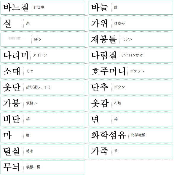 韓国単語リスト洋裁編
