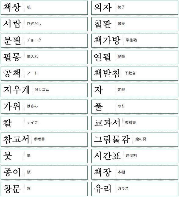韓国語単語リスト教室編