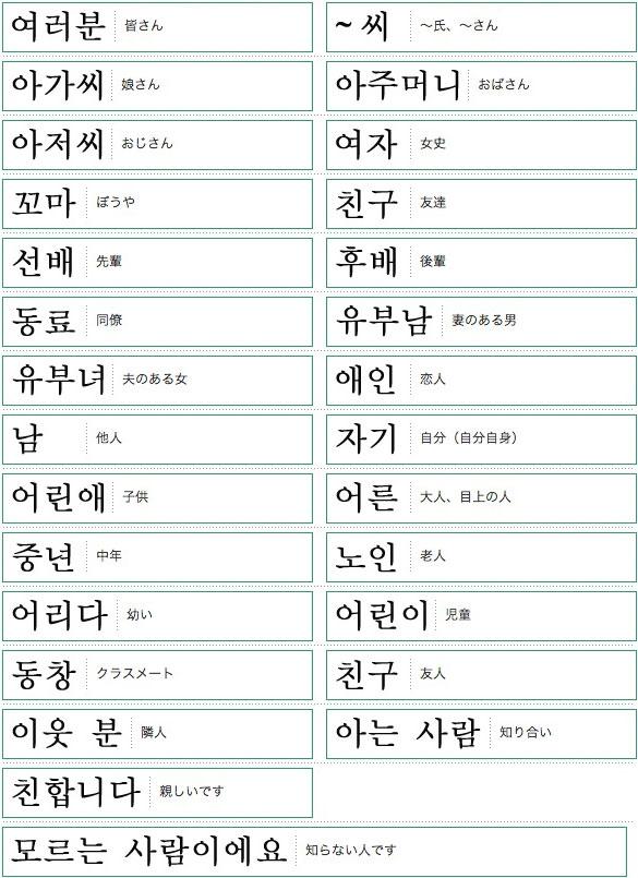韓国語単語リスト自分の周囲の人々編