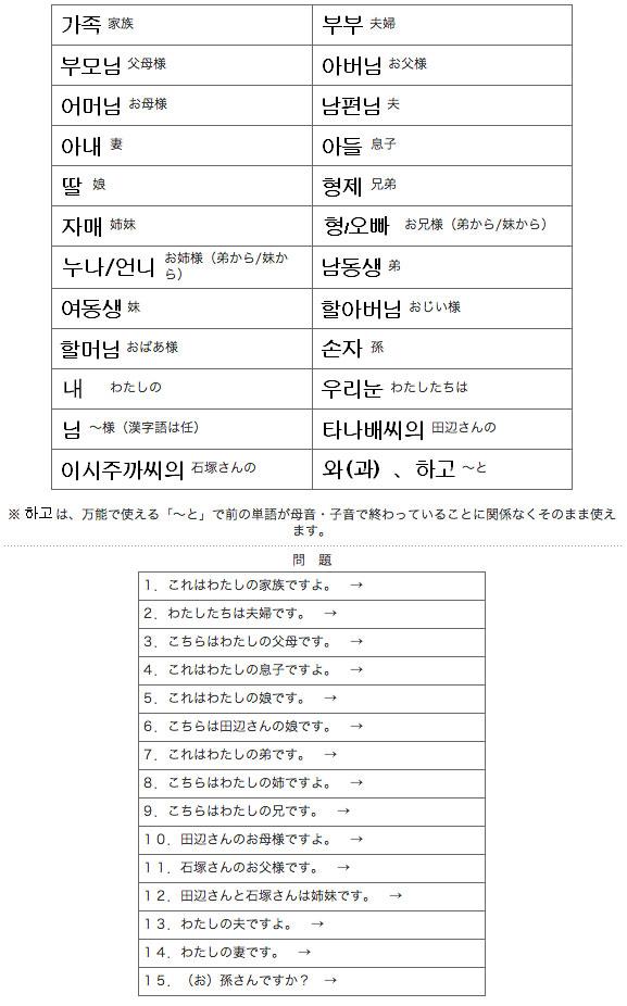 韓国語の語尾