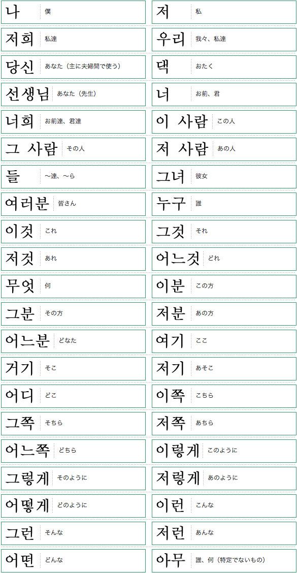 韓国語単語リスト人の呼び名物をさす言葉編