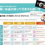韓国旅行に便利で安心のプリペイドカード!クレジットカードより人気で使える