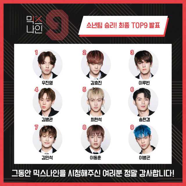 MIXNINE(ミックスナイン) チェ・ヒョンソク