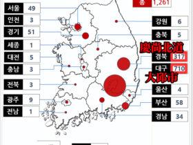 韓国の地域別コロナ感染者数