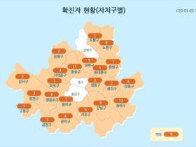 ソウルの新型コロナ感染者数