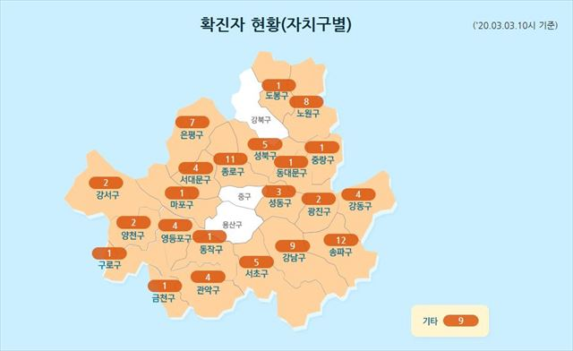 ソウル市の新型コロナウィルス感染者数、各区別の内訳は?
