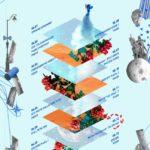 BTS(防弾少年団)デビュー7周年を祝う「2020 BTS FESTA」のスケジュールを公開